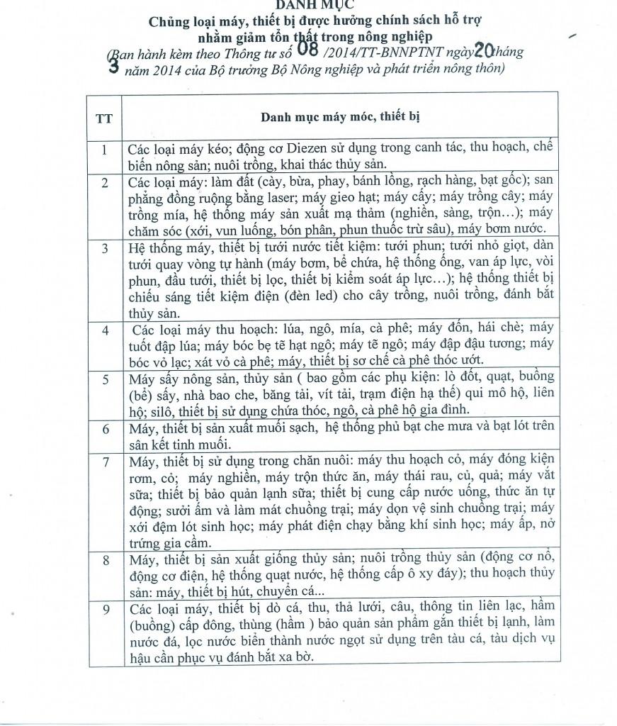 Thông-tư-082014TT-BNNPTNT-3-871x1024